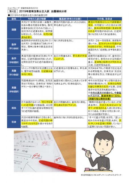 19埼玉県公立高校分析_受験情報通信_4のサムネイル